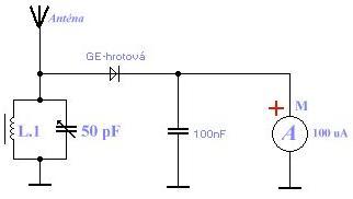 Schéma: Merač intenzity VF poľa